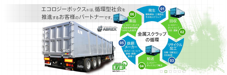 トラックの製作・架装なら愛宕自動車工業
